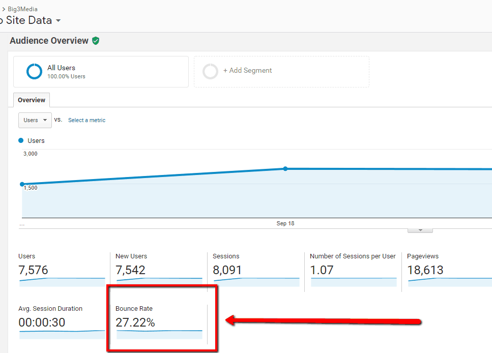 Keep Bounce Rate Low